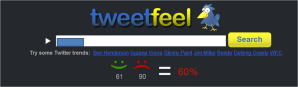 Tweetfeel CRM results
